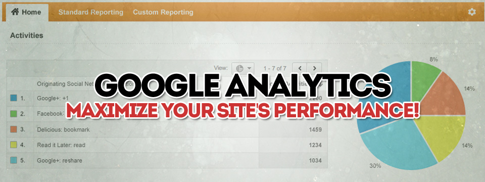 Feature Plugin: Google Analytics